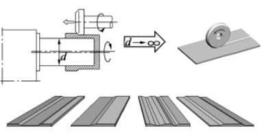 Tailor rollforming process