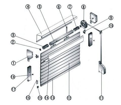 Manual up and down roller shutter door