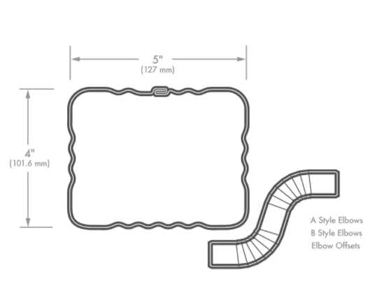 downspout and elbow roll former profile drawing