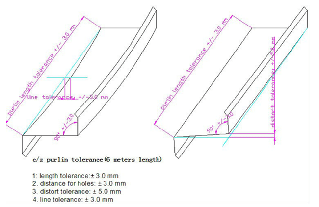 roll forming machine tolerance