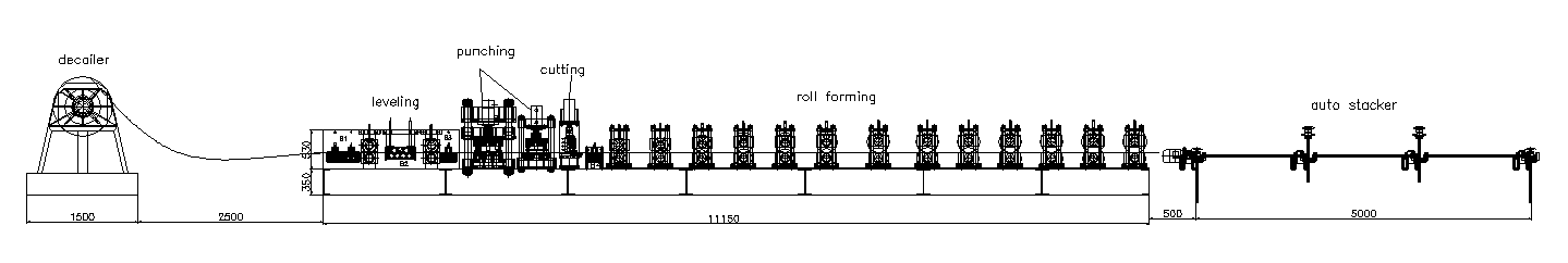 Guardrail Roll Forming Machine Layout