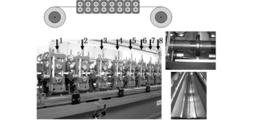 sample application with tailor rollforming machine process