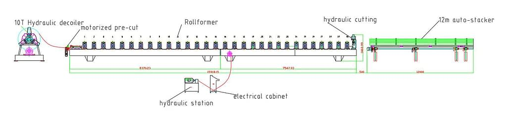 metal roof deck roll forming machine layout